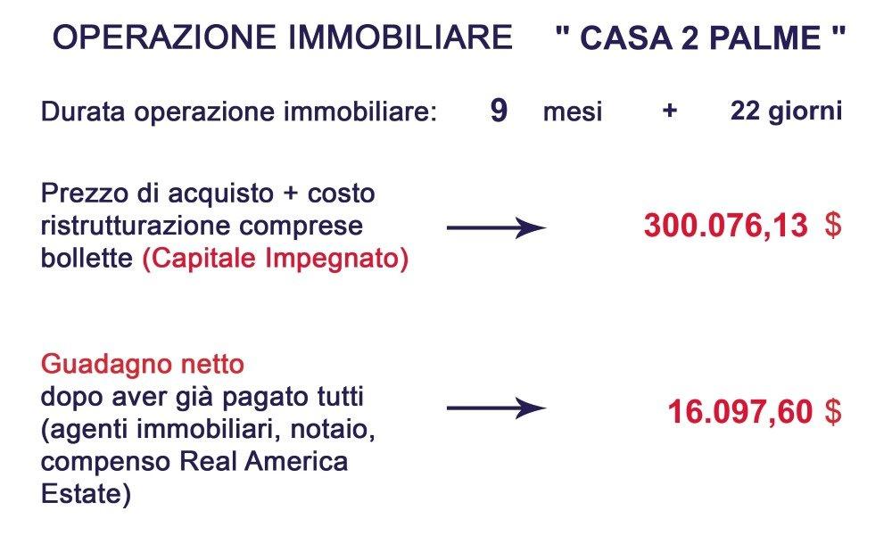 """I numeri dell'operazione immobiliare """"Casa 2 Palme"""""""
